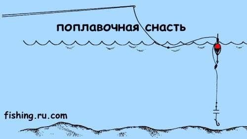 поплавочная снасть